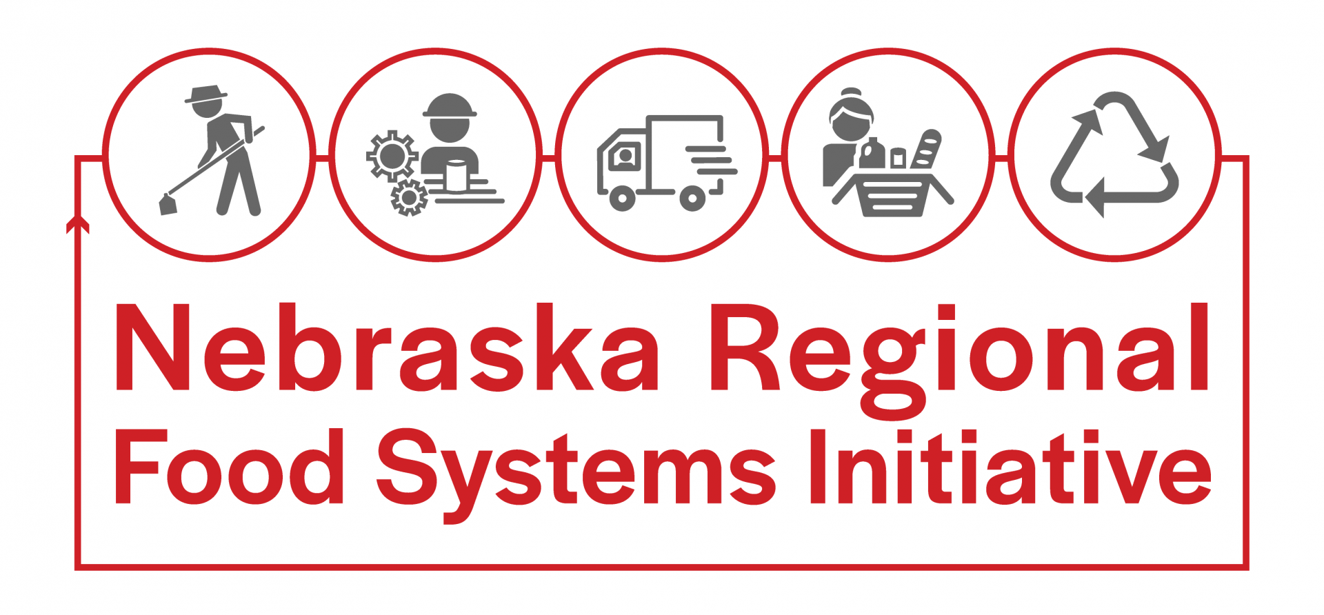 Nebraska Regional Food Systems Initiative